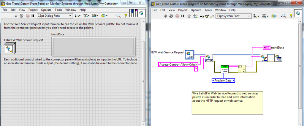 Source Code snippet of the LabVIEW VI to GET Trend Data