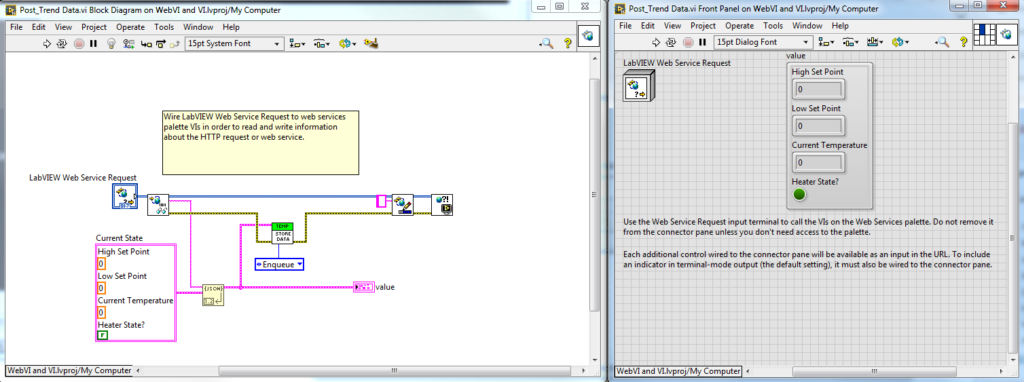Source Code Snippet of the LabVIEW VI to POST Trend Data