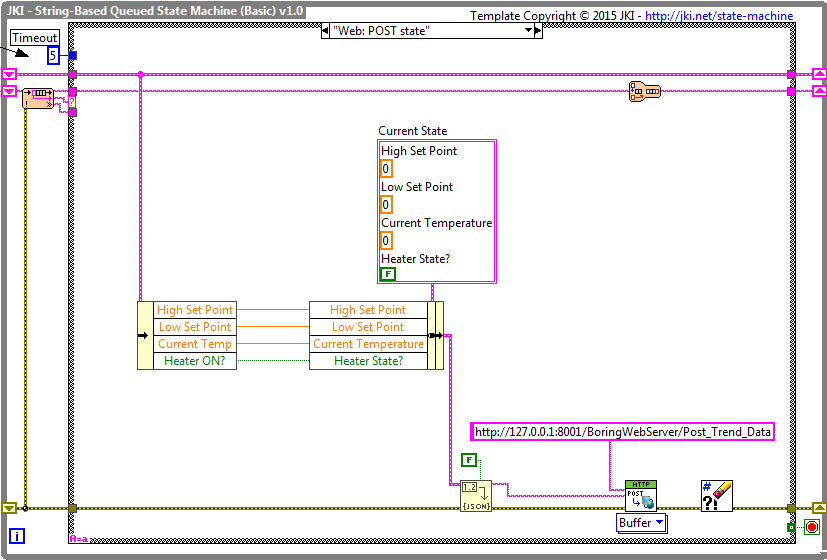 Source Code snippet of LabVIEW VI to PUSH data to server