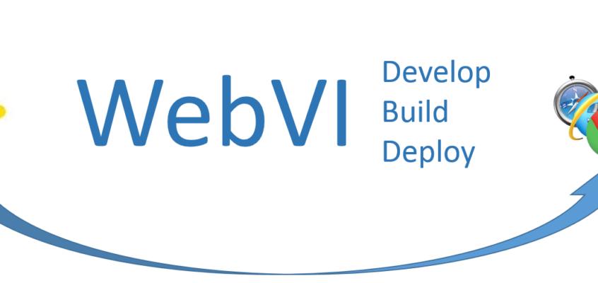 LabVIEW NXG WebVI Banner