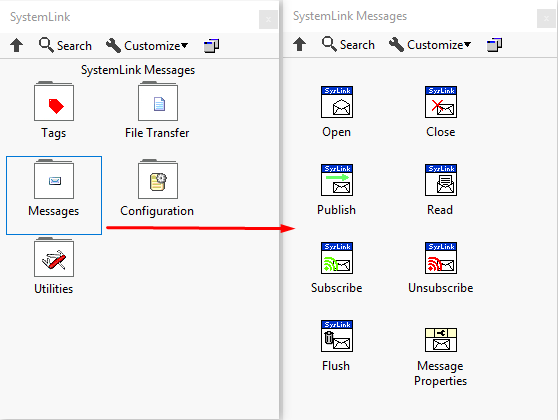 SystemLink Message APIs palette in LabVIEW